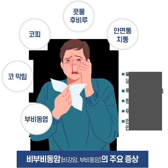 비부비동암의 주요증상